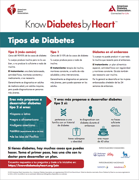 Thumbnail of Tipos de Diabetes (Types of Diabetes Spanish Version) pdf