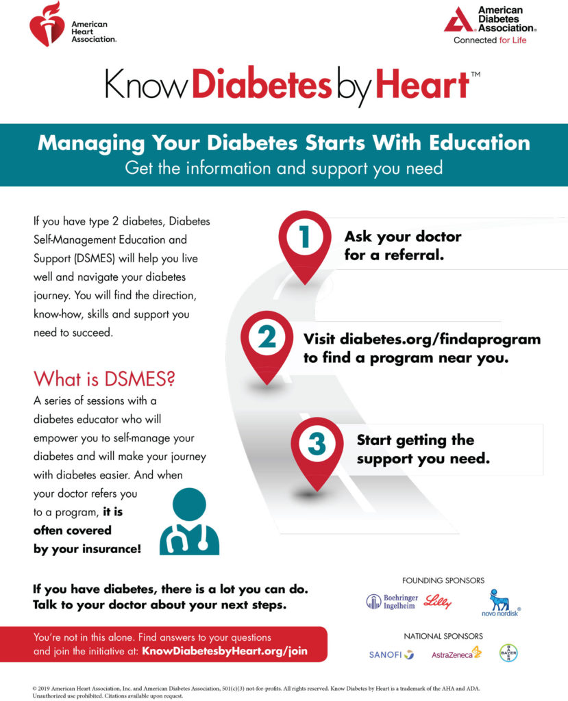 Know Diabetes by Heart DSMES Services